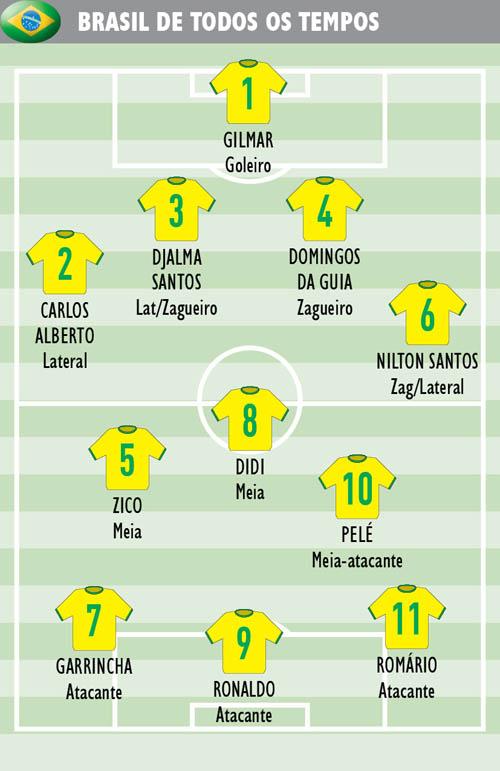 TT-Brasil1