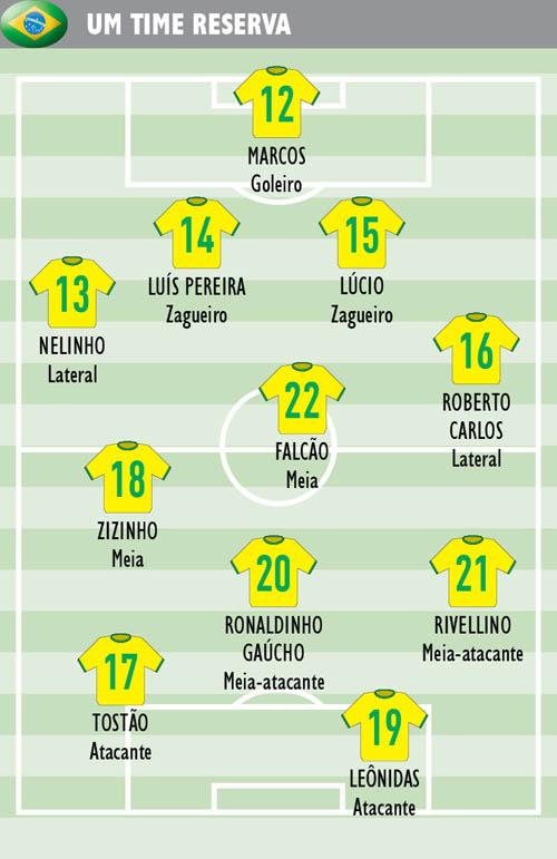 Tt-Brasil2